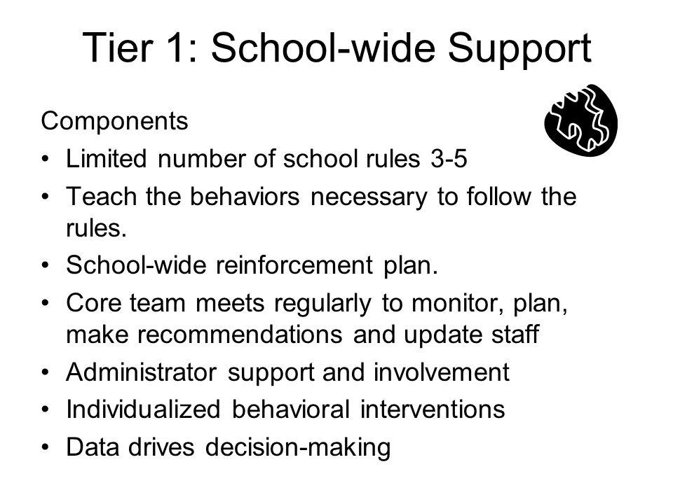 rules of school