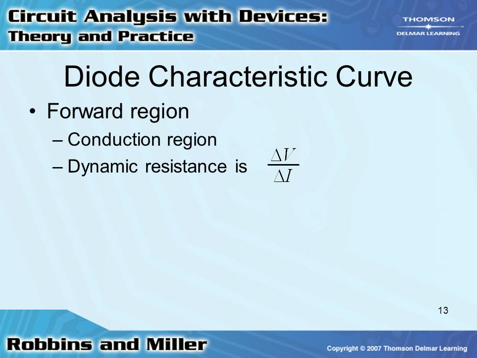 Diode Characteristic Curve
