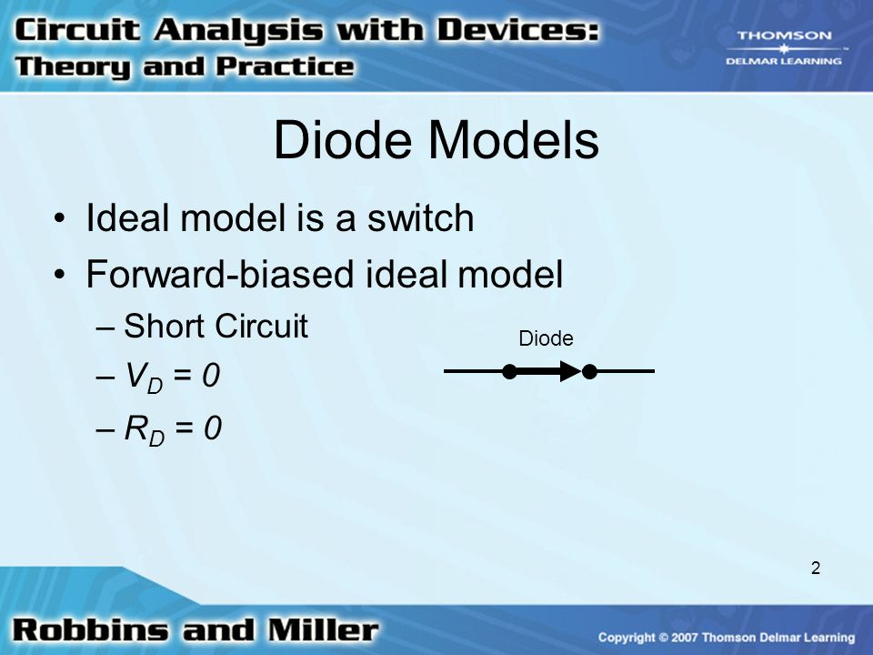 Diode Models Ideal model is a switch Forward-biased ideal model