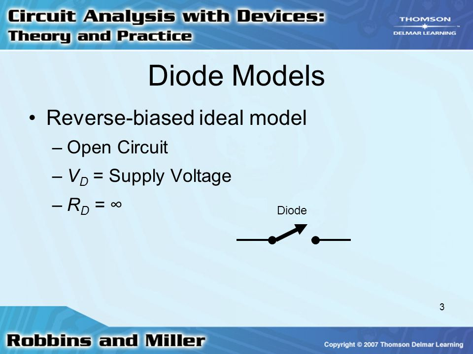 Diode Models Reverse-biased ideal model Open Circuit
