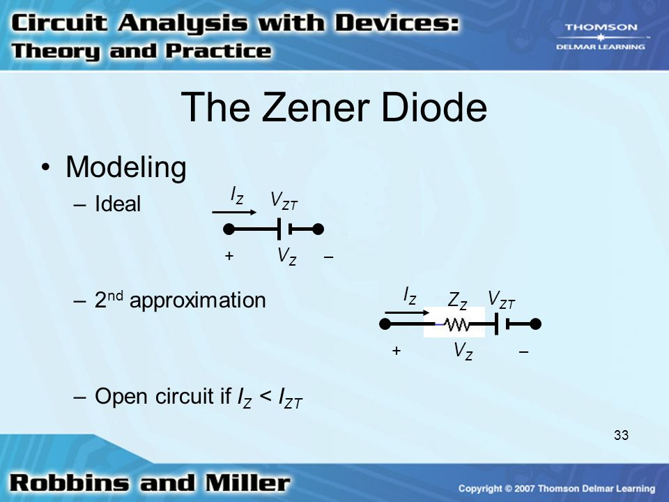 The Zener Diode Modeling Ideal 2nd approximation
