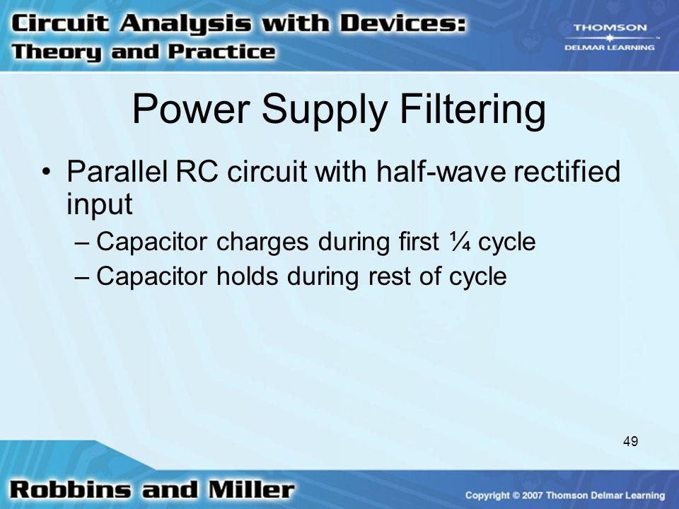 Power Supply Filtering