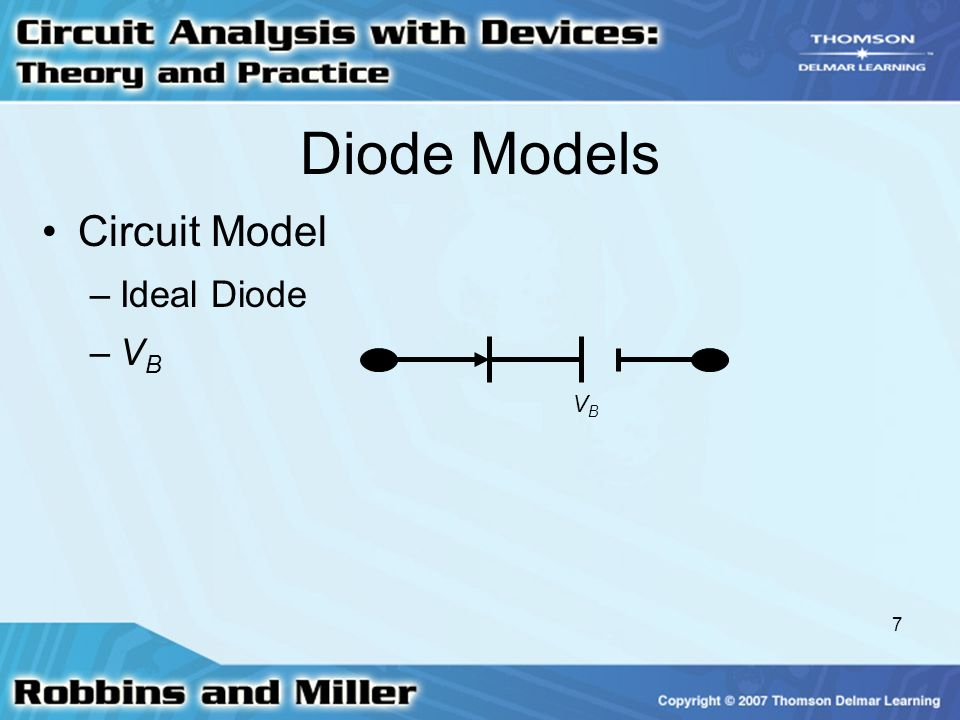 Diode Models Circuit Model Ideal Diode VB VB