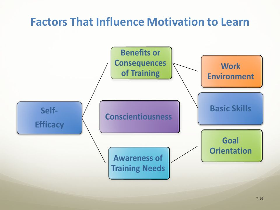 factors that affect the level of motivation in the employees Attempts to evaluate job satisfaction of employees in different  these factors include the level of pay  commitment through job satisfaction and motivation,.