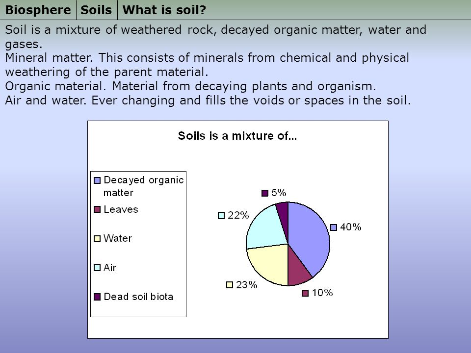 Biosphere soils soils properties and formation processes for What is soil a mixture of
