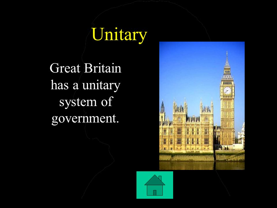 An America Government Foundations of Government Review Game - ppt ...
