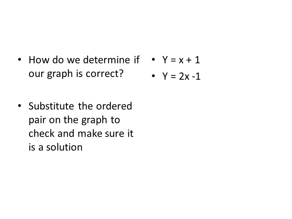 How do we determine if our graph is correct