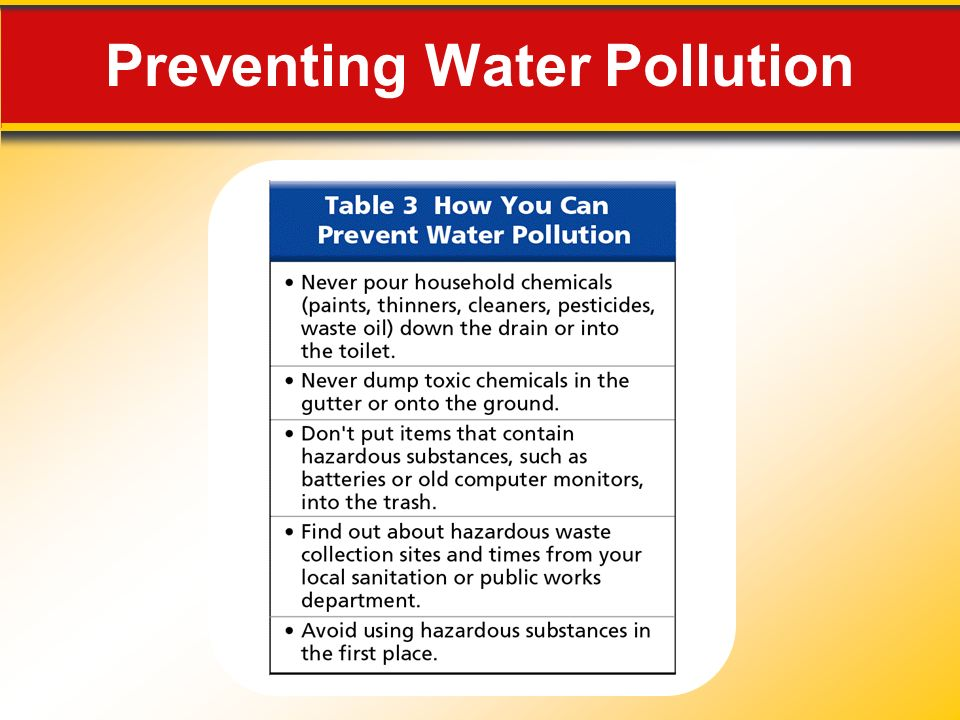 Preventing Water Pollution