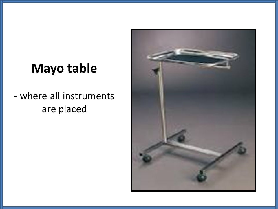 - where all instruments are placed