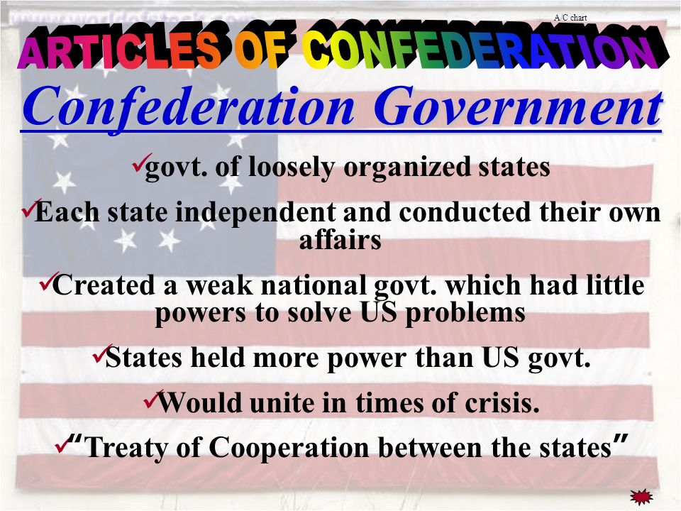 a discussion on government and articles of confederation The articles of confederation was the first successful effort of  or seek the  assistance of other foreign governments, leaving them tactically and  the  articles of confederation reemerged as a topic of intense conversation.