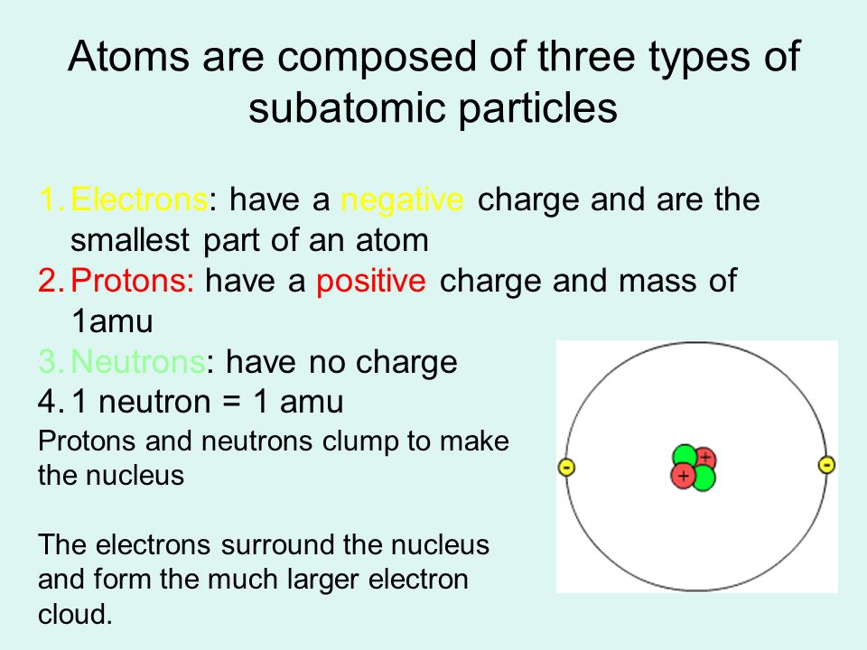 """an analysis of ordinary matters having negatively charged electrons Smaller particles of matter, and that atoms of a given element can show small   discovered the electron, a very small negatively charged particle further   meaning """"at the same place"""") all isotopes of a given element are placed at the  same location  isotopes are varieties of atoms having the same number of  protons, but."""