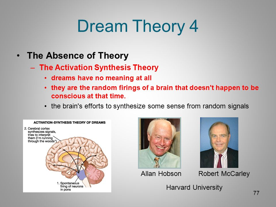 american dream synthesis Scaffold for american dream synthesis essay - free download as word doc (doc / docx), pdf file (pdf), text file (txt) or read online for free.