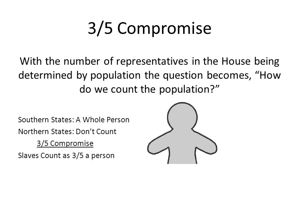 3/5 Compromise With the number of representatives in the House being determined by population the question becomes, How do we count the population