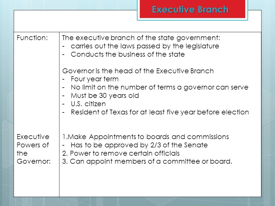 the role of the executive branch essay The executive branch of government is responsible for enforcing the laws of the united states learn more about the executive branch, its.