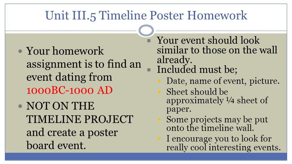 text timeline unit iii
