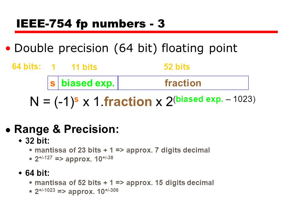 how to add 10 bit floating point numbers