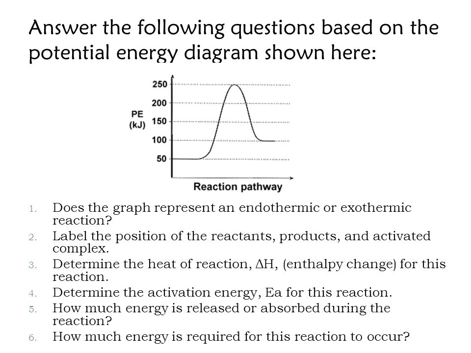 how do you draw a circuit diagram draw a potential energy diagram with appropriately labelled axes to represent chemical equations & reactions - ppt video online download
