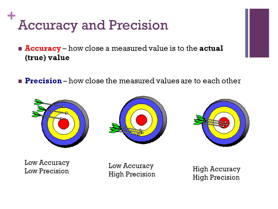 accuracy or precision Meteorologist jeff haby accuracy is defined as, the ability of a measurement to match the actual value of the quantity being measured if in reality it is 340 f.