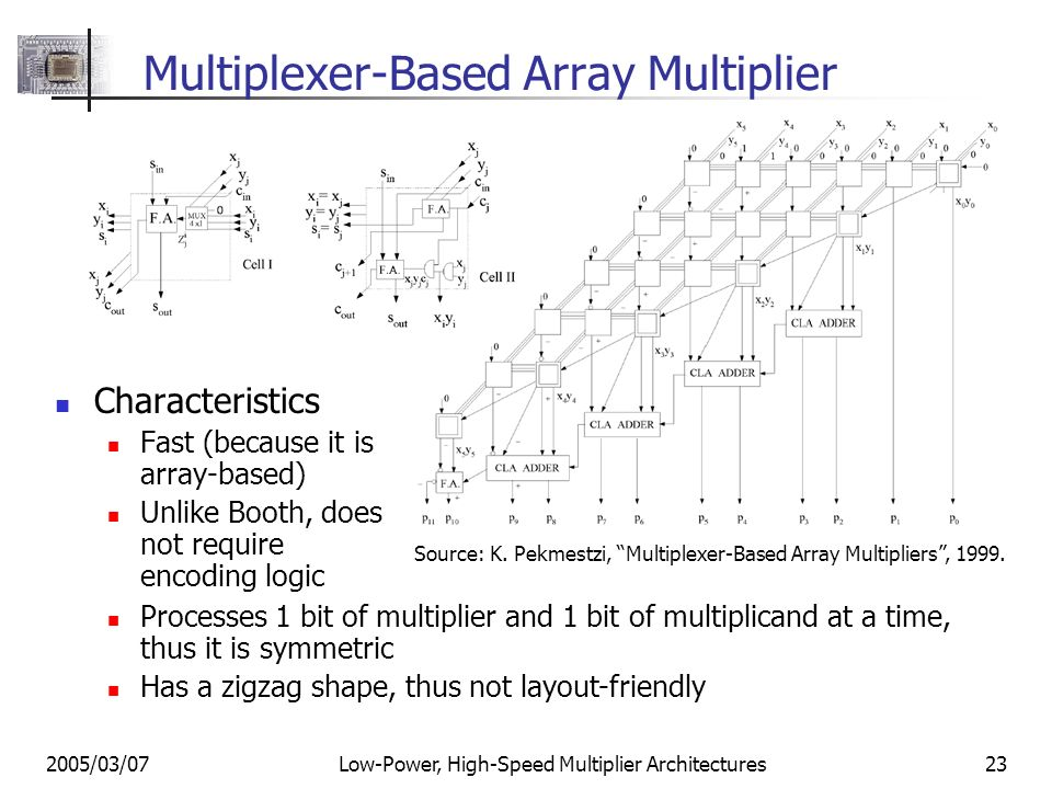 high speed booth multiplier Design multipliers which are both high-speed and has regularity in layout suitable  for vlsi implementation in any multiplication algorithm, the operation is.