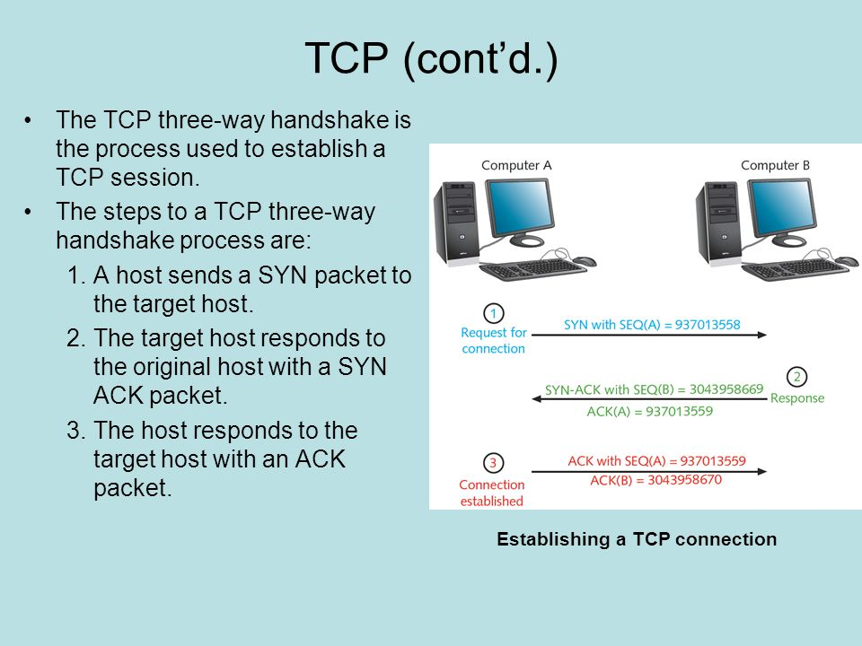 TCP (cont'd.) The TCP three-way handshake is the process used to establish a TCP session. The steps to a TCP three-way handshake process are: