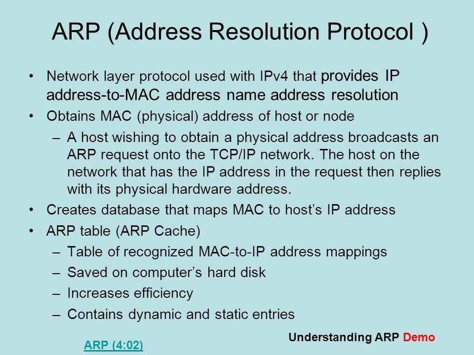 ARP (Address Resolution Protocol )
