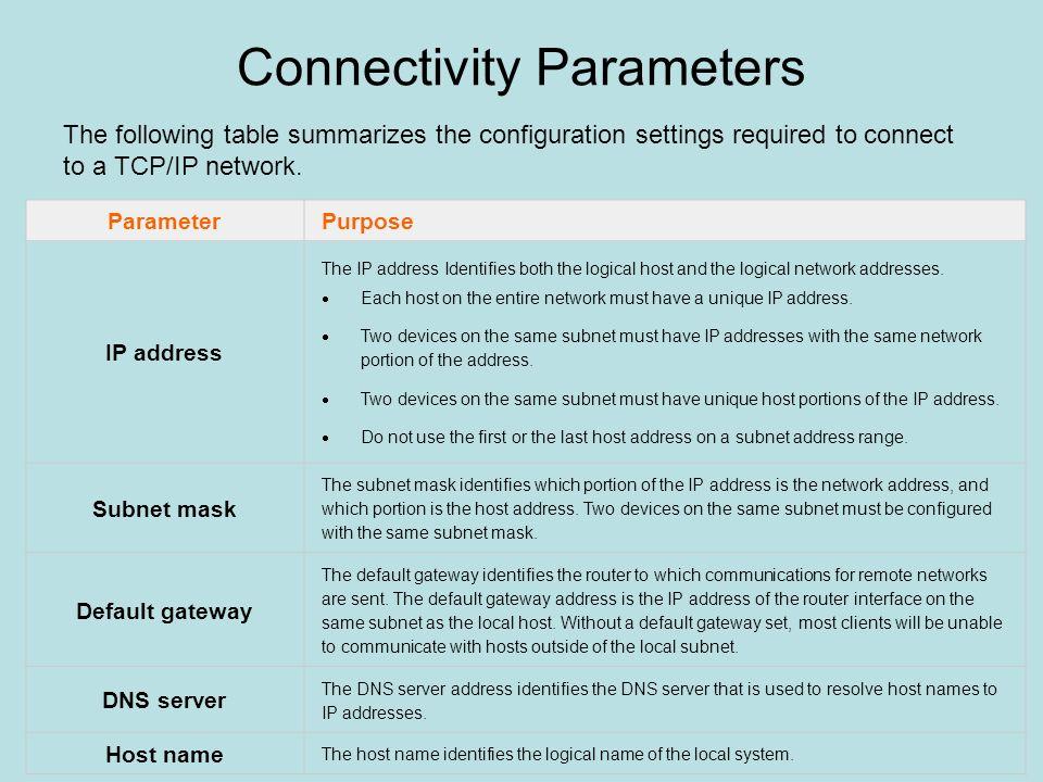 Connectivity Parameters
