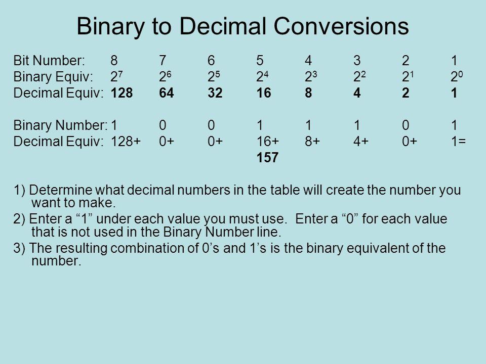 Binary to Decimal Conversions
