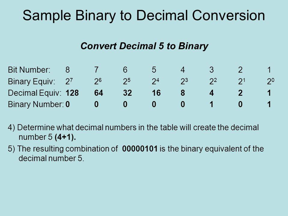 Sample Binary to Decimal Conversion