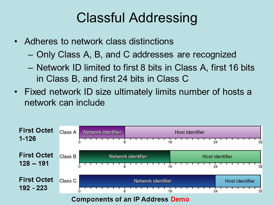 Classful Addressing Adheres to network class distinctions