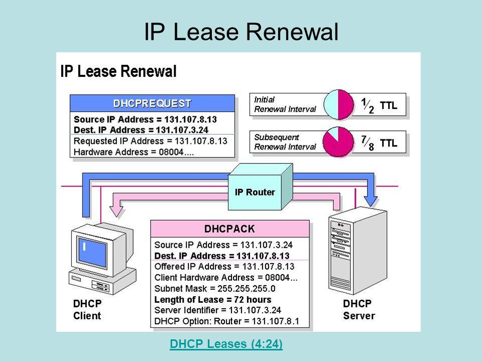 IP Lease Renewal DHCP Leases (4:24)