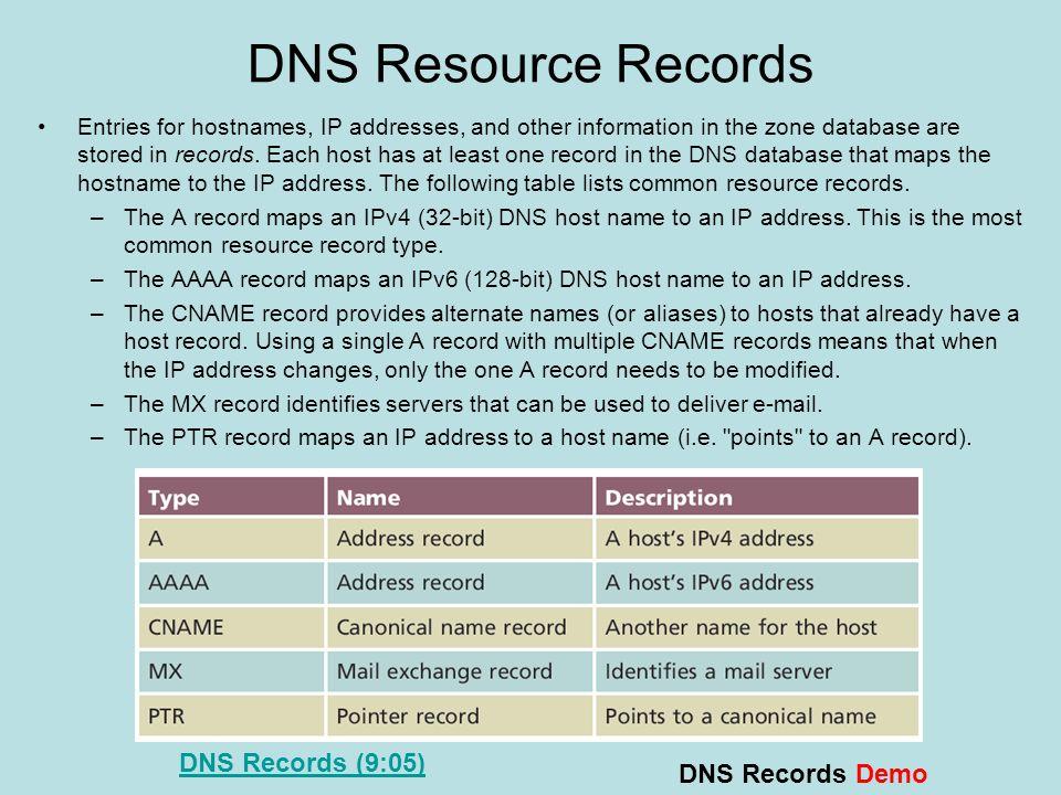 DNS Resource Records DNS Records (9:05) DNS Records Demo