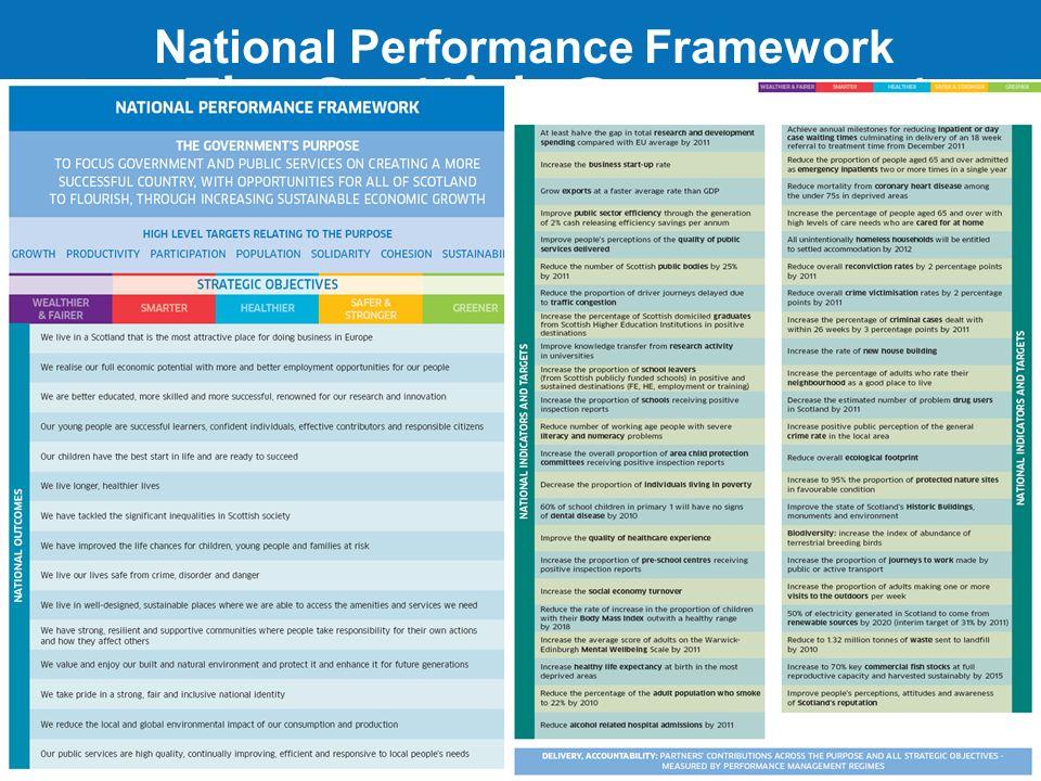 National Performance Framework