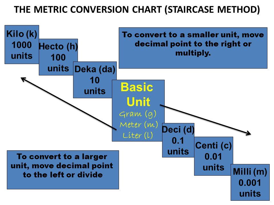 measuring matter a common language ppt video online download. Black Bedroom Furniture Sets. Home Design Ideas
