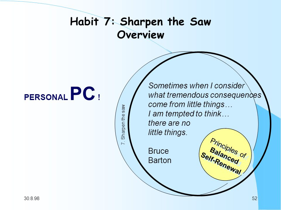 Stephen Covey\'s 7 Habits of Highly Effective People - ppt video ...