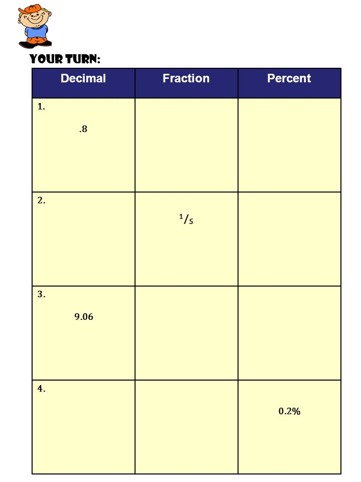 write a percent as a decimal When we write the percent,  converting between percents and their decimal equivalents is so simple that it is usually best to express all percents in decimal.