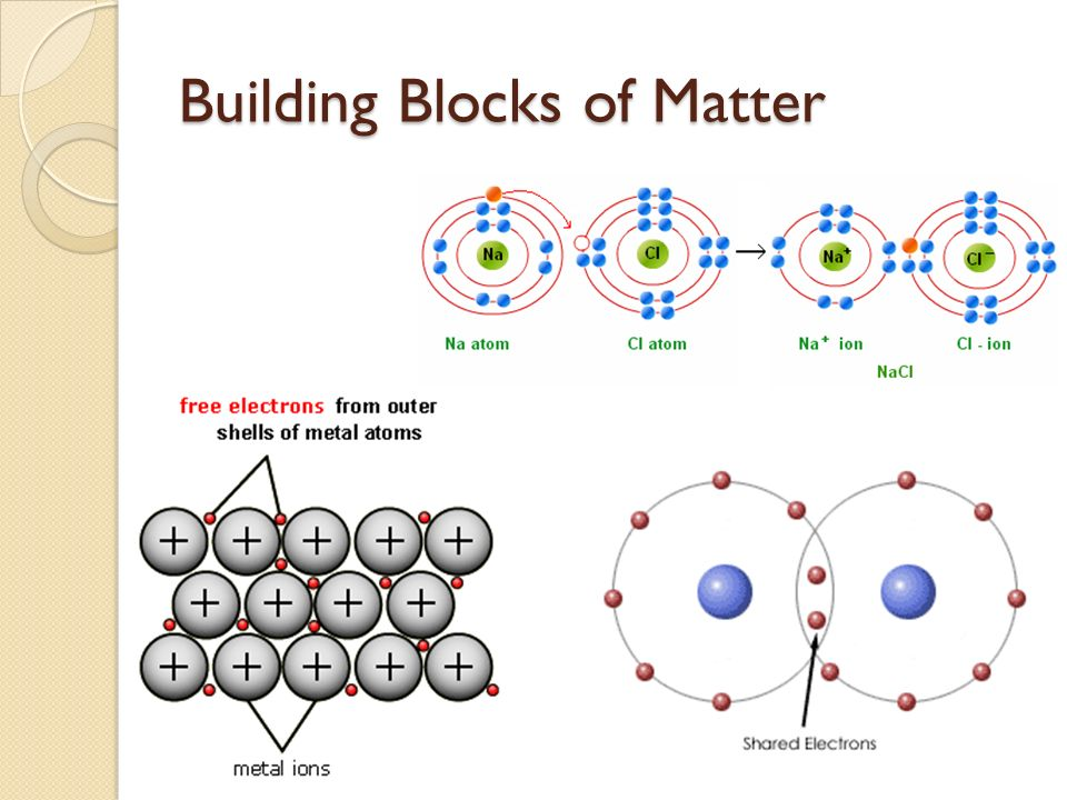 What Substances Are The Building Blocks Of Matter
