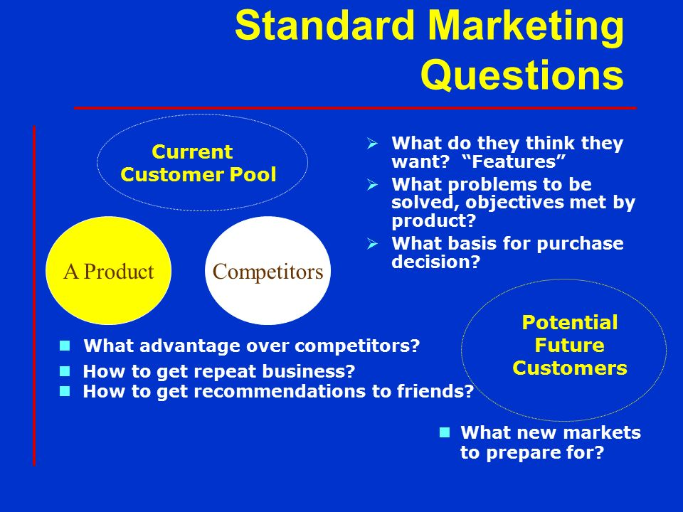 Marketing Mix – Promotion (Promotional Strategy)