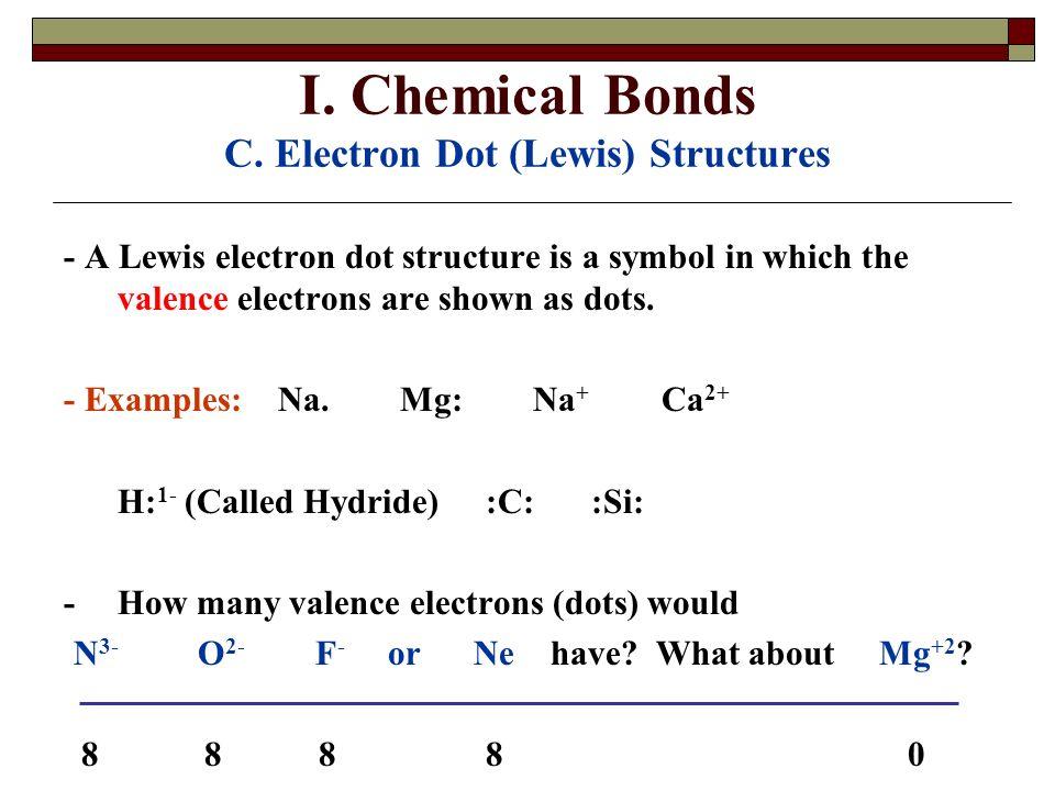 C Lewis Dot Structure Chemical Bonds,...