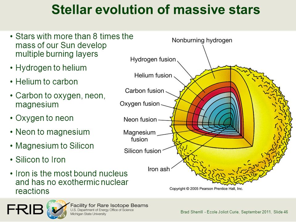 Cosmic abundances as records of stellar evolution and nucleosynthesis