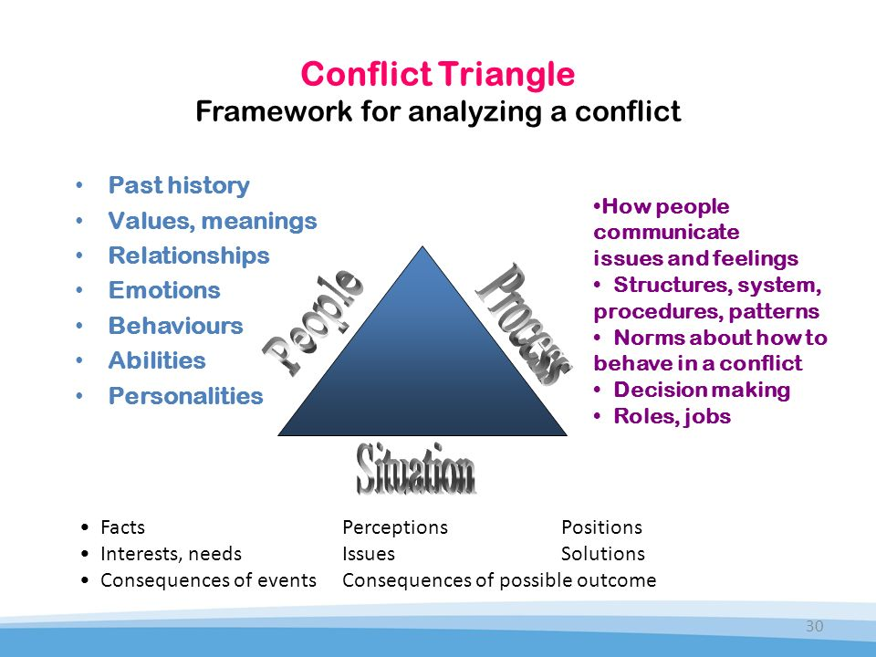 value conflicts essay