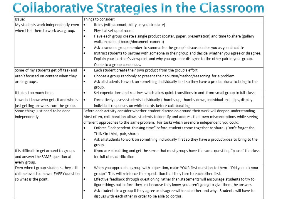 Collaborative Classroom Procedures ~ Springboard training math ppt video online download