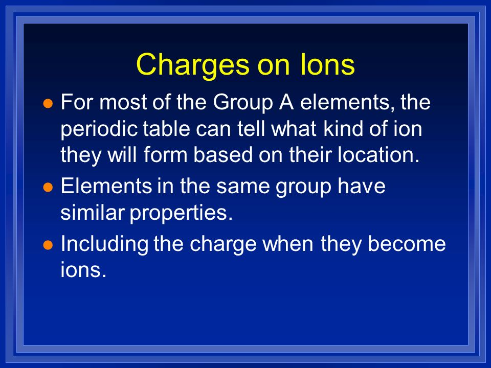 Naming compounds writing formulas ppt download 22 charges on ions for most of the group a elements the periodic table urtaz Image collections