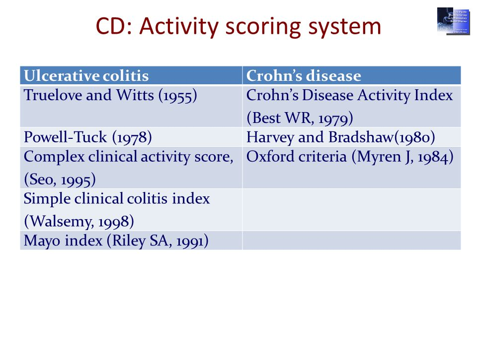 Asia Pacific Consensus on Crohn's disease Statements on ...