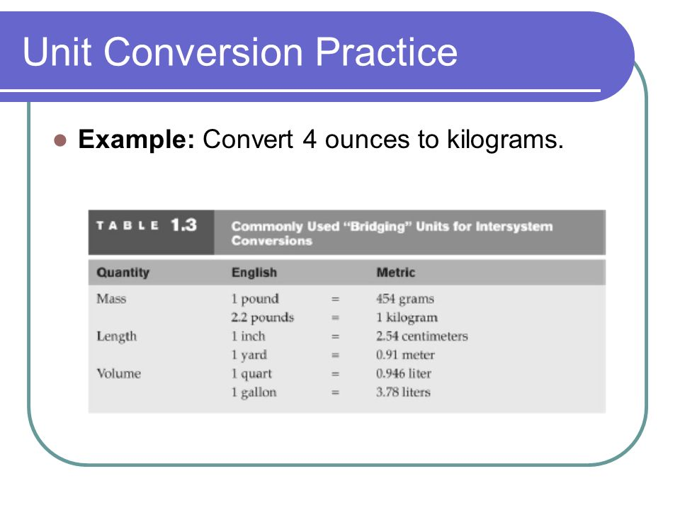Unit Conversion Practice