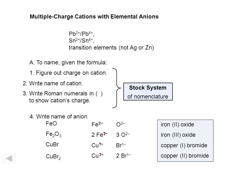 how to find cation and anion formula
