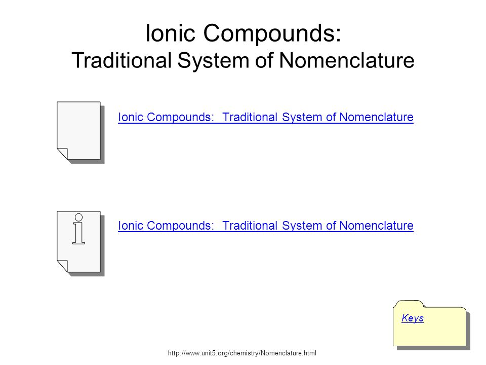 Traditional Chemistry Ionic Formulas Worksheet - The Best and Most ...
