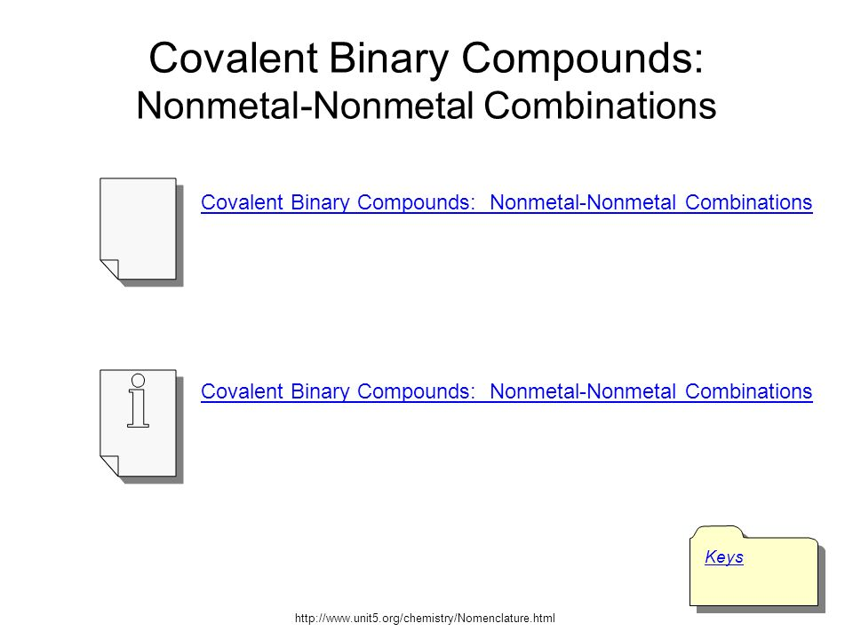 Chemical Bonds ppt download – Binary Compounds Worksheet