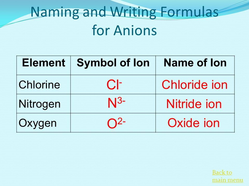 the element chlorine essay Chlorine chlorine is an element of atomic number 17 and atomic mass of 3545 atomic mass units it belongs to group 17 of the periodic table and is thus a halogen.