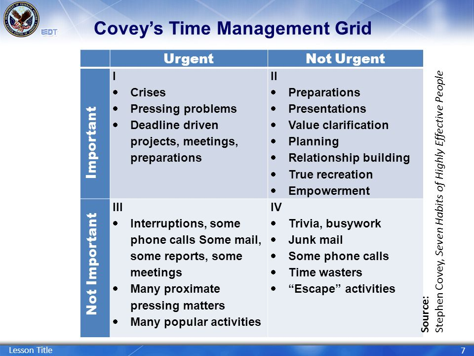 Standardized training template ppt video online download for Time management grid template