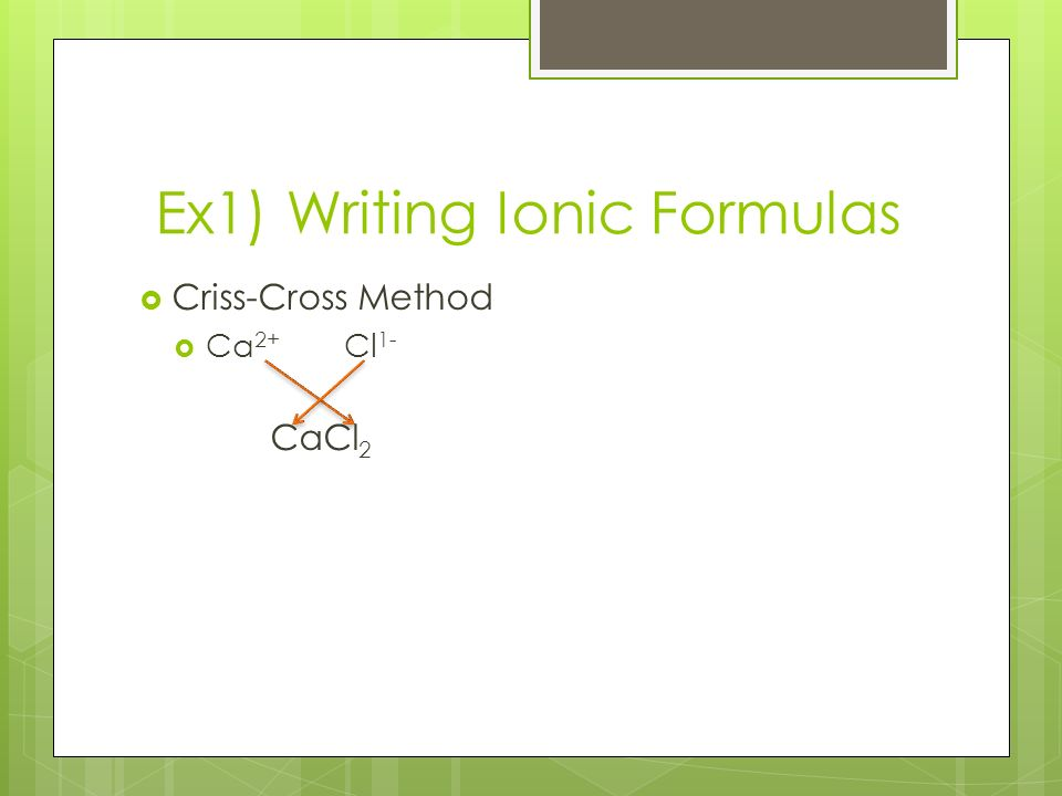 Crisscross method for formula writing and naming
